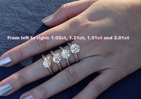 How Many Carats Does The Average Engagement Ring Have